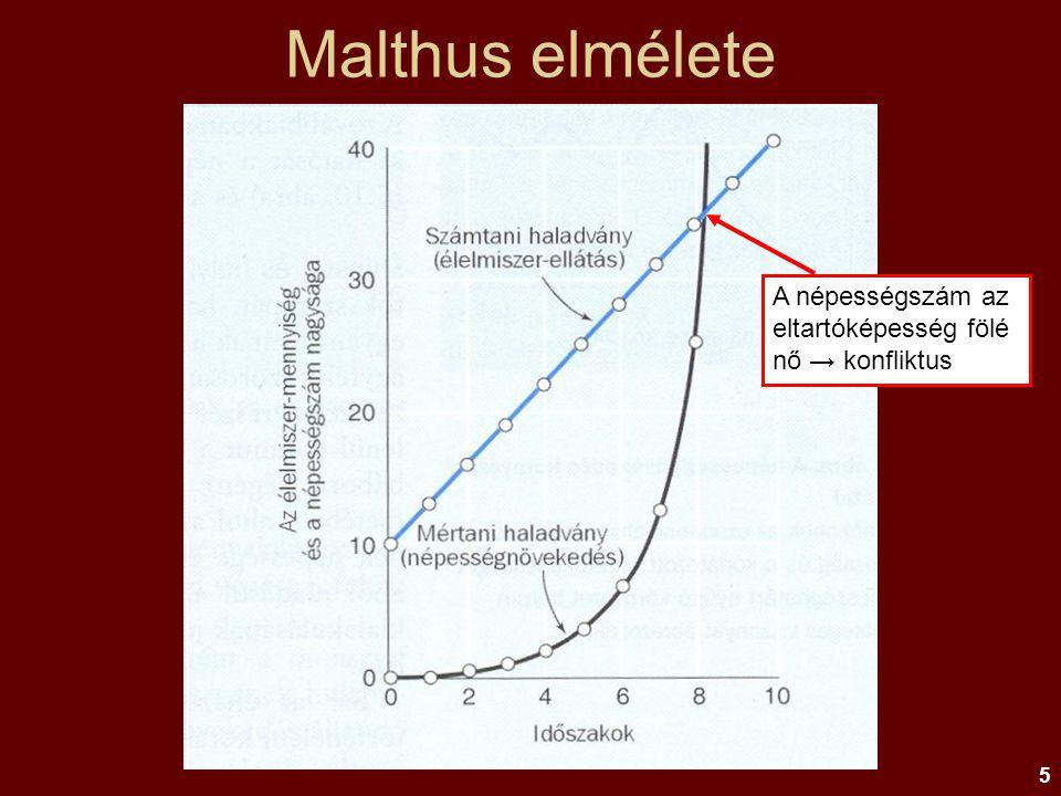 6 A környezet eltartóképessége, mint népesedési határ (elmélet 1.)