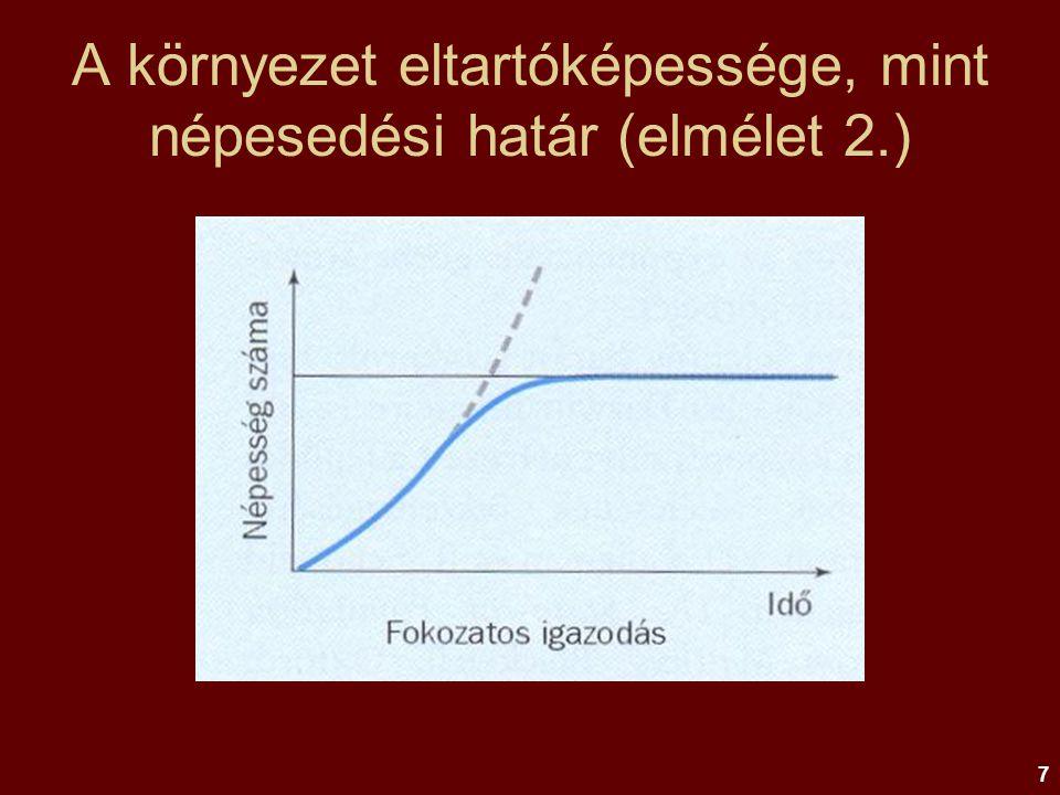 7 A környezet eltartóképessége, mint népesedési határ (elmélet 2.)