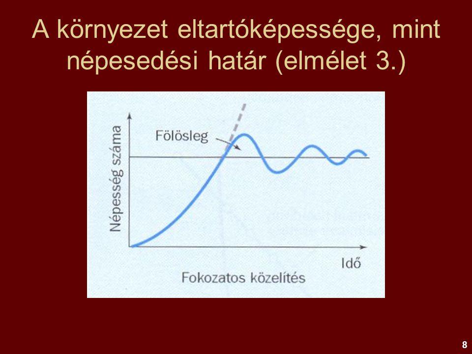 8 A környezet eltartóképessége, mint népesedési határ (elmélet 3.)