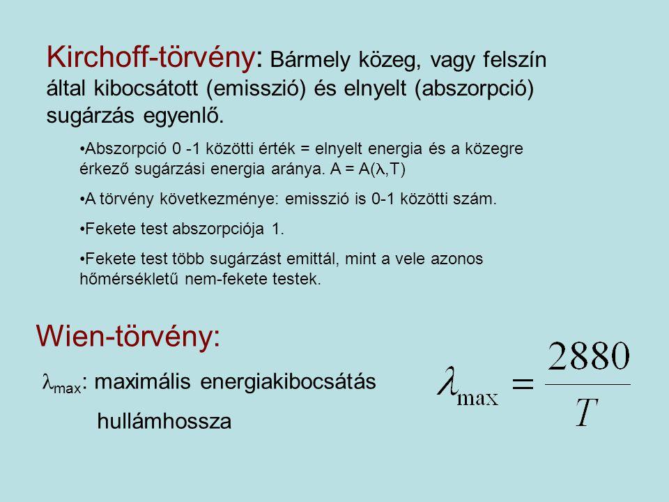 Wien-törvény: max : maximális energiakibocsátás hullámhossza Kirchoff-törvény: Bármely közeg, vagy felszín által kibocsátott (emisszió) és elnyelt (ab