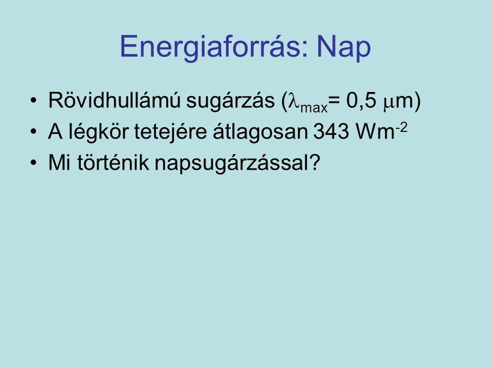 Energiaforrás: Nap Rövidhullámú sugárzás ( max = 0,5  m) A légkör tetejére átlagosan 343 Wm -2 Mi történik napsugárzással?