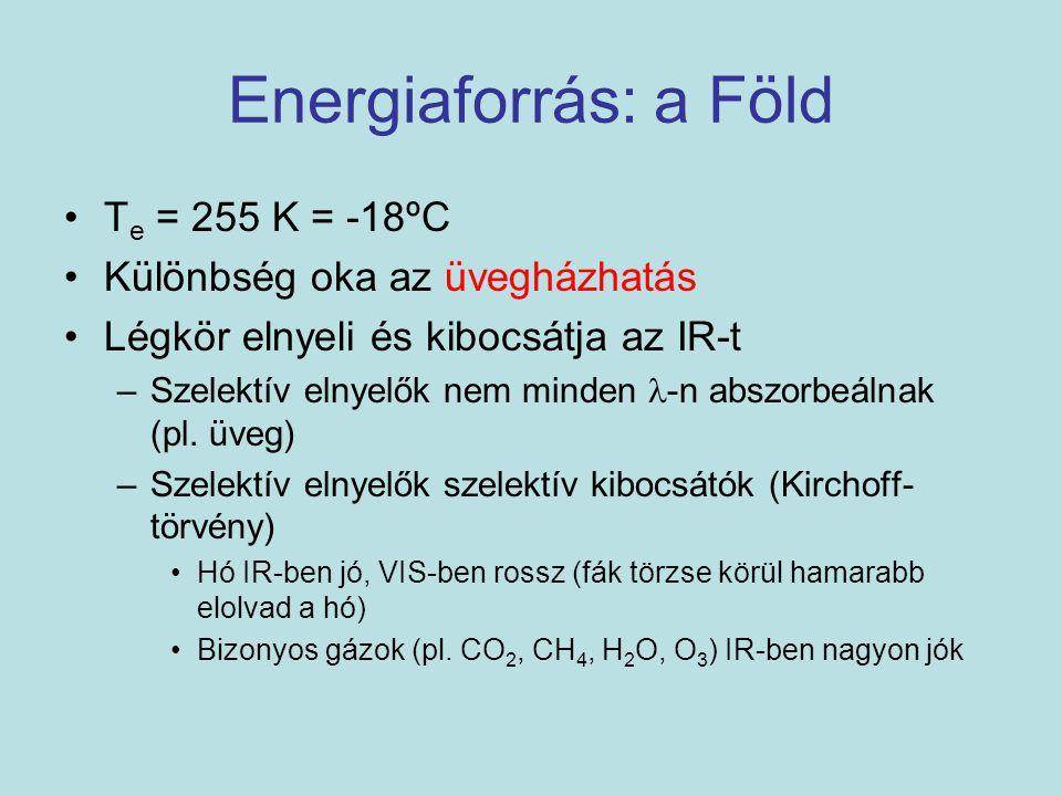 Energiaforrás: a Föld T e = 255 K = -18ºC Különbség oka az üvegházhatás Légkör elnyeli és kibocsátja az IR-t –Szelektív elnyelők nem minden -n abszorb