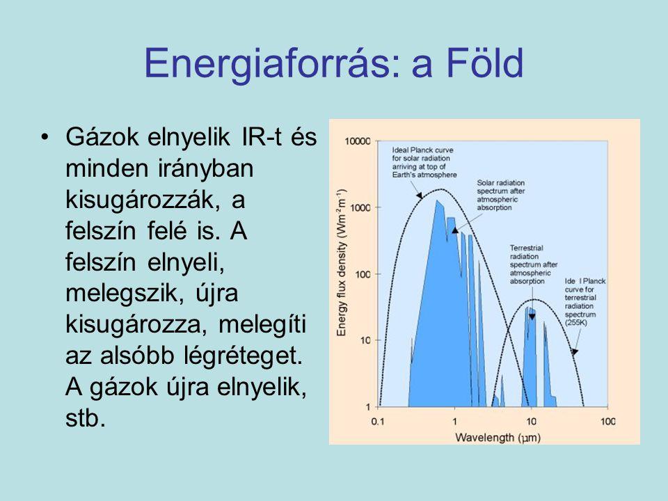 Energiaforrás: a Föld Gázok elnyelik IR-t és minden irányban kisugározzák, a felszín felé is. A felszín elnyeli, melegszik, újra kisugározza, melegíti