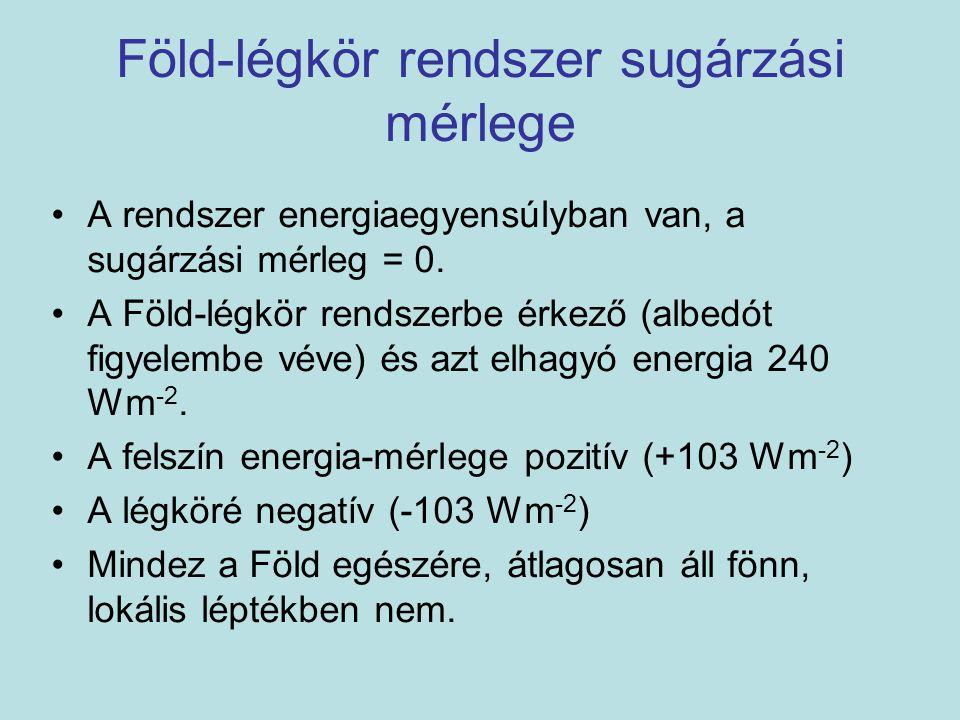 A rendszer energiaegyensúlyban van, a sugárzási mérleg = 0. A Föld-légkör rendszerbe érkező (albedót figyelembe véve) és azt elhagyó energia 240 Wm -2