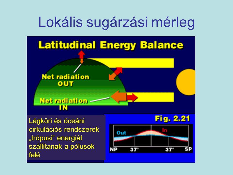"""Légköri és óceáni cirkulációs rendszerek """"trópusi"""" energiát szállítanak a pólusok felé Lokális sugárzási mérleg"""