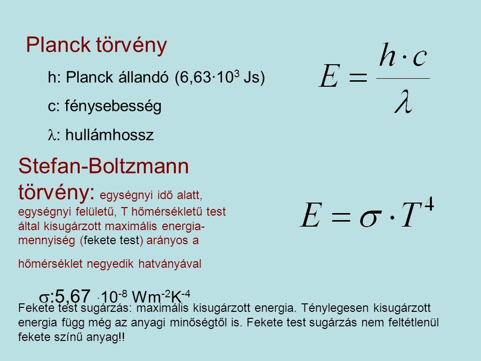 Wien-törvény: max : maximális energiakibocsátás hullámhossza Kirchoff-törvény: Bármely közeg, vagy felszín által kibocsátott (emisszió) és elnyelt (abszorpció) sugárzás egyenlő.