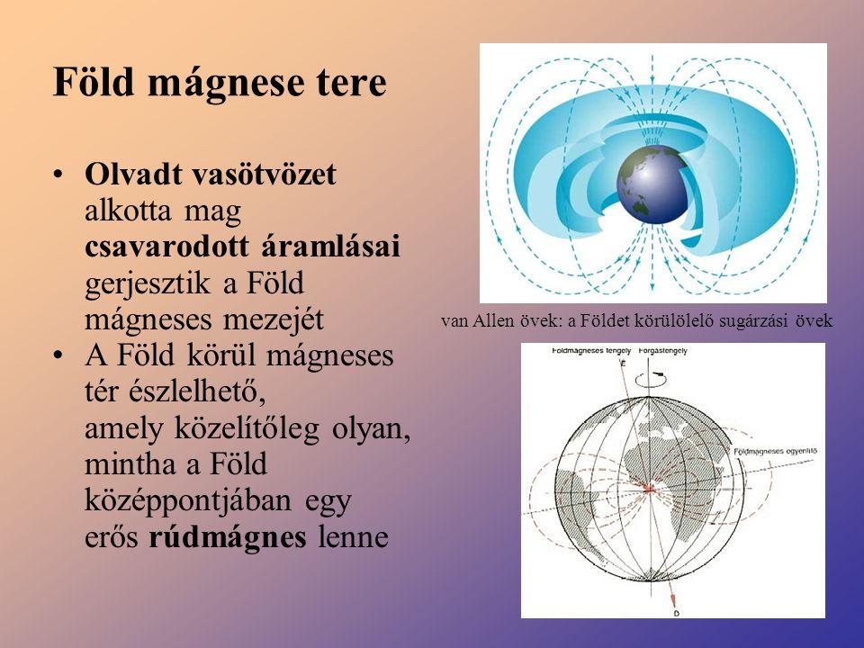 Föld mágnese tere Olvadt vasötvözet alkotta mag csavarodott áramlásai gerjesztik a Föld mágneses mezejét A Föld körül mágneses tér észlelhető, amely k
