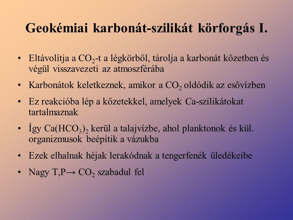 Geokémiai karbonát-szilikát körforgás I. Eltávolítja a CO 2 -t a légkörből, tárolja a karbonát kőzetben és végül visszavezeti az atmoszférába Karbonát