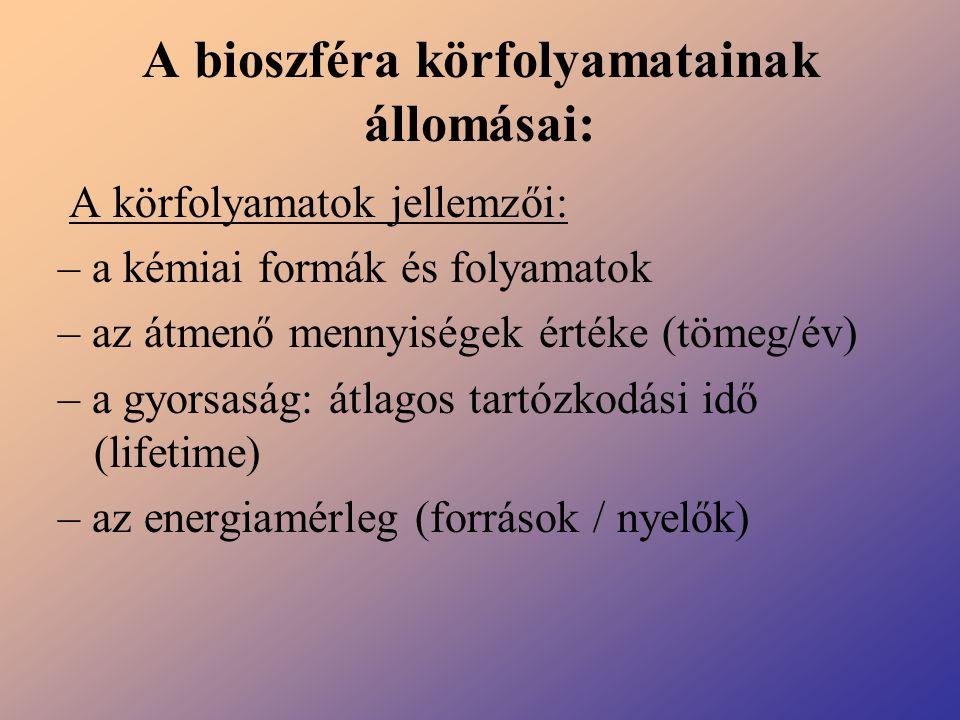 A bioszféra körfolyamatainak állomásai: A körfolyamatok jellemzői: – a kémiai formák és folyamatok – az átmenő mennyiségek értéke (tömeg/év) – a gyors