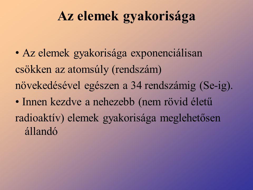 Az elemek gyakorisága Az elemek gyakorisága exponenciálisan csökken az atomsúly (rendszám) növekedésével egészen a 34 rendszámig (Se-ig). Innen kezdve