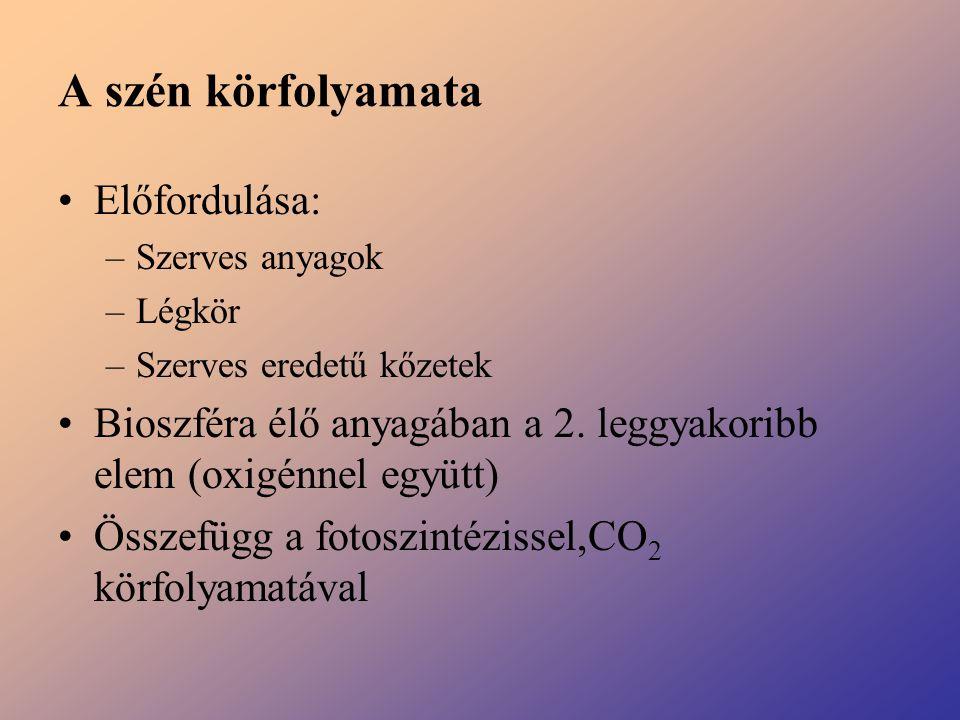 A szén körfolyamata Előfordulása: –Szerves anyagok –Légkör –Szerves eredetű kőzetek Bioszféra élő anyagában a 2. leggyakoribb elem (oxigénnel együtt)