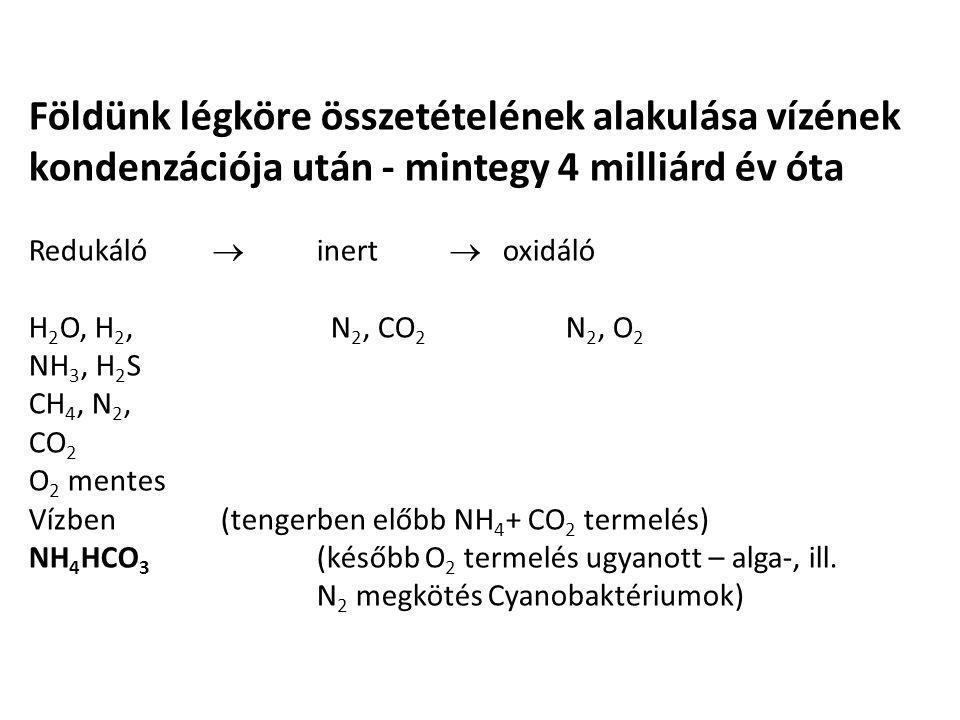 Földünk légköre összetételének alakulása vízének kondenzációja után - mintegy 4 milliárd év óta Redukáló  inert  oxidáló H 2 O, H 2, N 2, CO 2 N 2, O 2 NH 3, H 2 S CH 4, N 2, CO 2 O 2 mentes Vízben (tengerben előbb NH 4 + CO 2 termelés) NH 4 HCO 3 (később O 2 termelés ugyanott – alga-, ill.