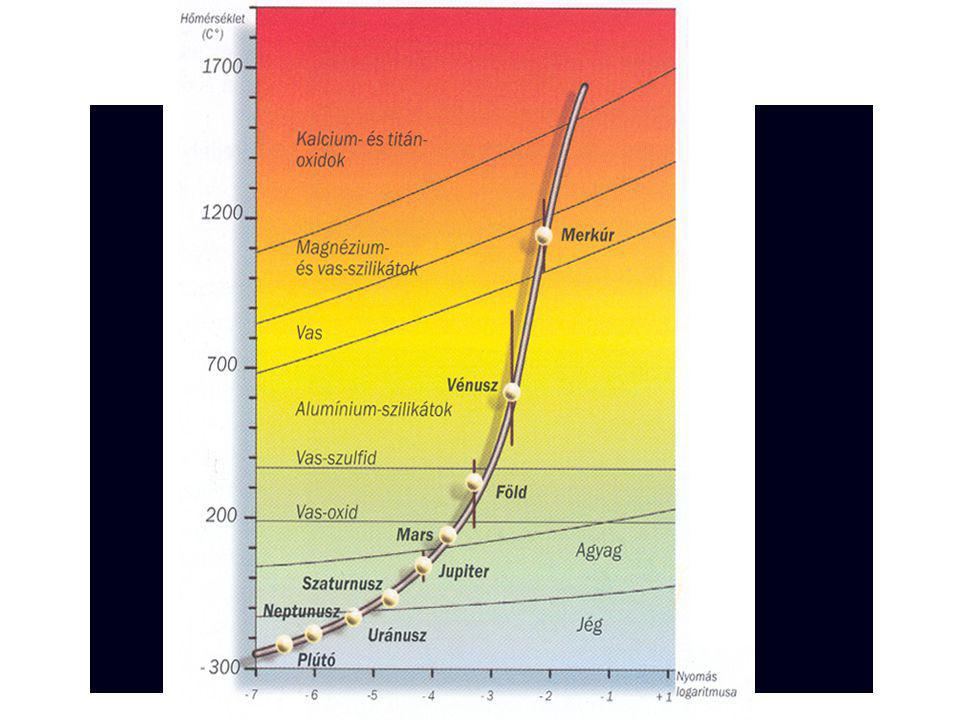 """A Nap bolygóinak jellemzői – amiért a Földnek a légkörben maradt a vize, majd teljesen elfedte a víztakaró a """"megszilárdult földgolyót"""