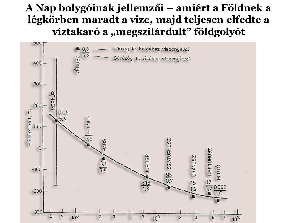 75 Az évi lefolyás csökkent a Balaton vízgyűjtőjébena Tisza és Zagyva … összhangban a csapadék és a hőmérséklet változásával