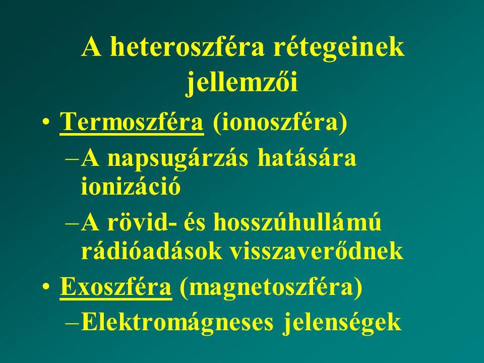 A heteroszféra rétegeinek jellemzői Termoszféra (ionoszféra) –A napsugárzás hatására ionizáció –A rövid- és hosszúhullámú rádióadások visszaverődnek E