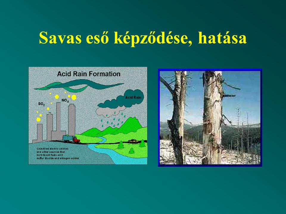 Savas eső képződése, hatása