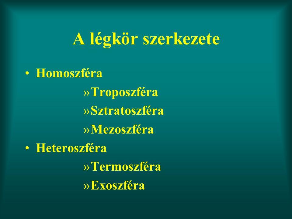 A légkör szerkezete Homoszféra »Troposzféra »Sztratoszféra »Mezoszféra Heteroszféra »Termoszféra »Exoszféra