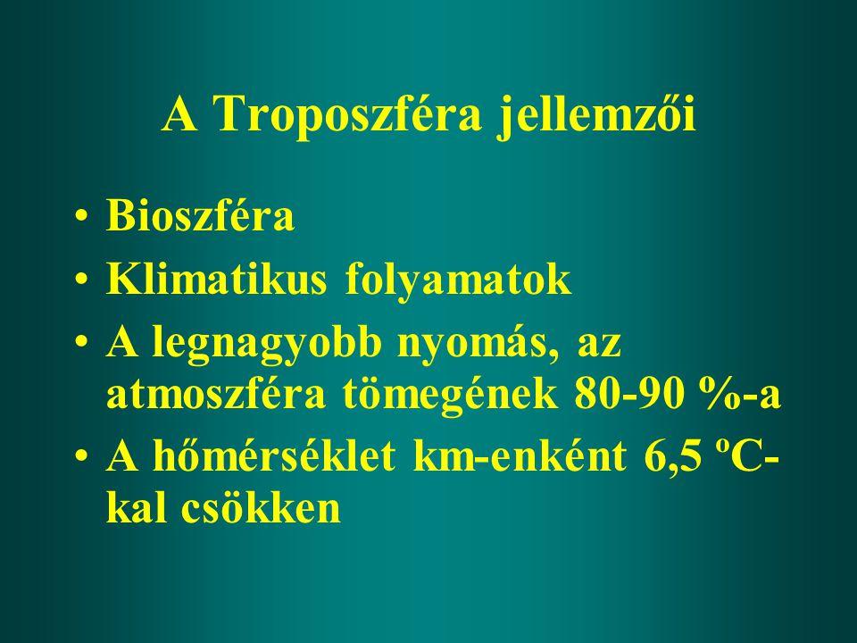A Troposzféra jellemzői Bioszféra Klimatikus folyamatok A legnagyobb nyomás, az atmoszféra tömegének 80-90 %-a A hőmérséklet km-enként 6,5 ºC- kal csö