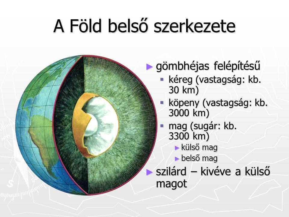 A Föld belső szerkezete ► gömbhéjas felépítésű  kéreg (vastagság: kb. 30 km)  köpeny (vastagság: kb. 3000 km)  mag (sugár: kb. 3300 km) ► külső mag
