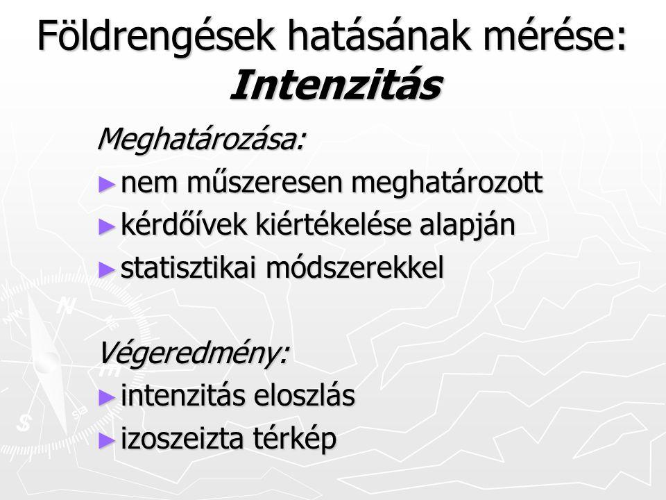 Meghatározása: ► nem műszeresen meghatározott ► kérdőívek kiértékelése alapján ► statisztikai módszerekkel Végeredmény: ► intenzitás eloszlás ► izosze