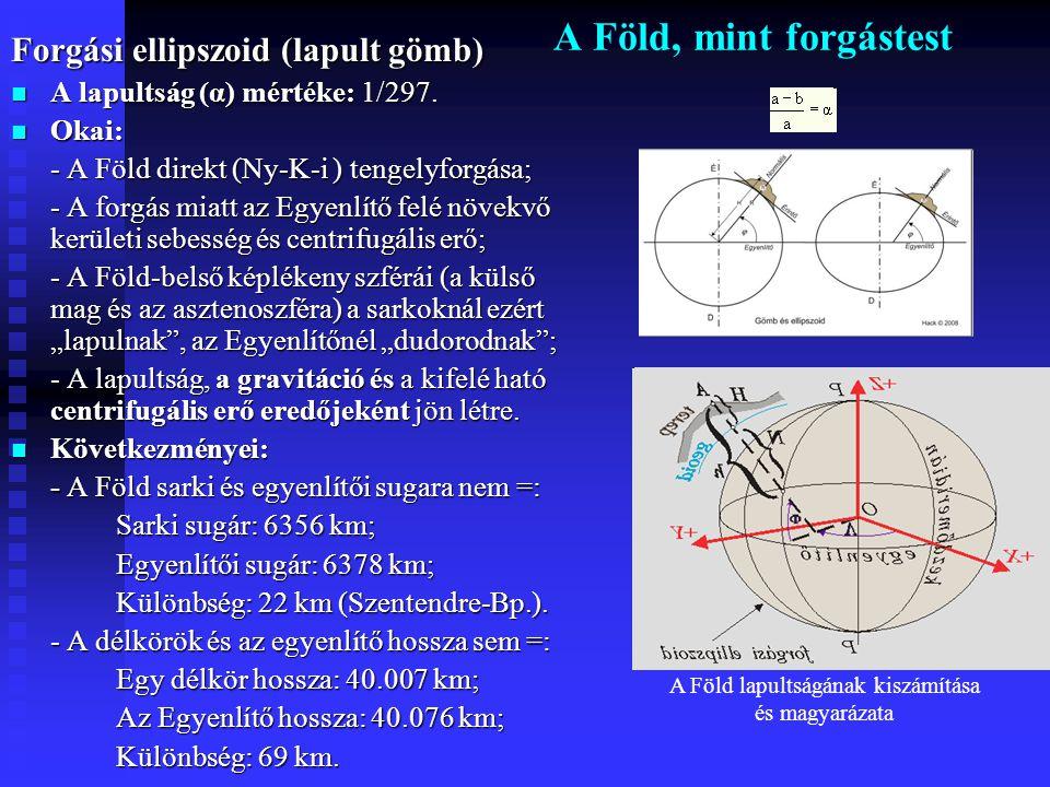 A Föld, mint forgástest Forgási ellipszoid (lapult gömb) A lapultság (α) mértéke: 1/297. A lapultság (α) mértéke: 1/297. Okai: Okai: - A Föld direkt (