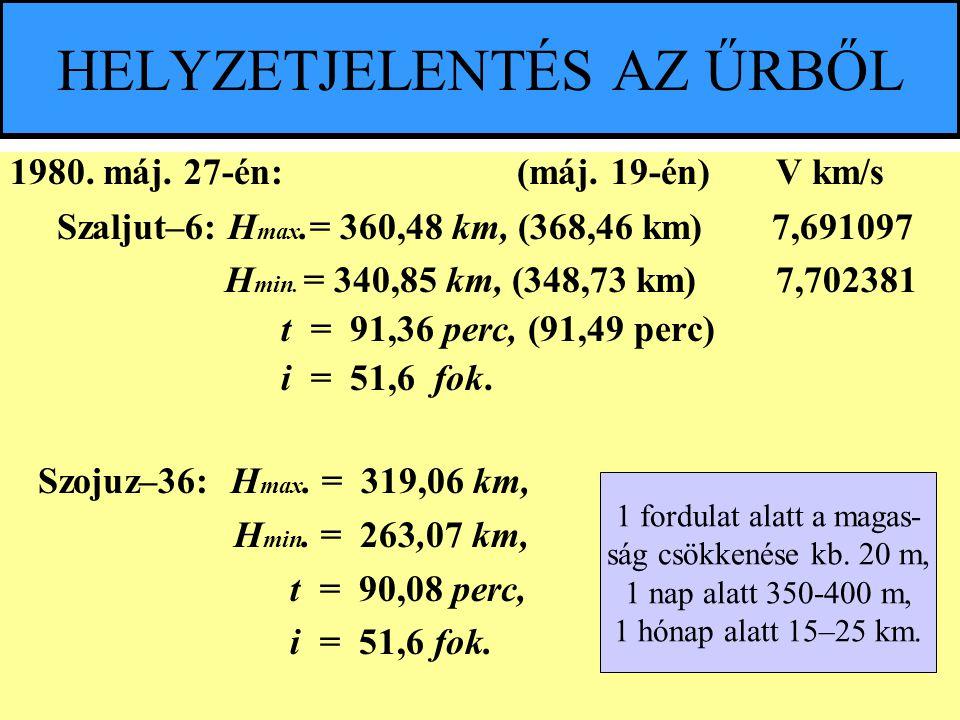 HELYZETJELENTÉS AZ ŰRBŐL 1980. máj. 27-én: (máj. 19-én) V km/s Szaljut–6: H max.= 360,48 km, (368,46 km) 7,691097 H min. = 340,85 km, (348,73 km) 7,70