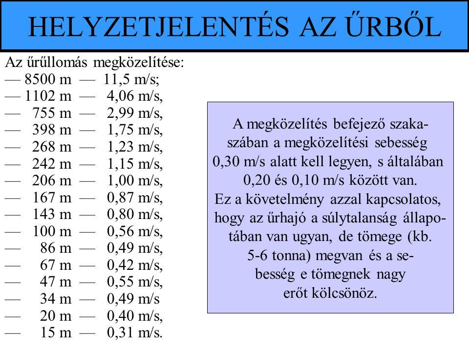 HELYZETJELENTÉS AZ ŰRBŐL Az űrűllomás megközelítése: — 8500 m — 11,5 m/s; — 1102 m — 4,06 m/s, — 755 m — 2,99 m/s, — 398 m — 1,75 m/s, — 268 m — 1,23