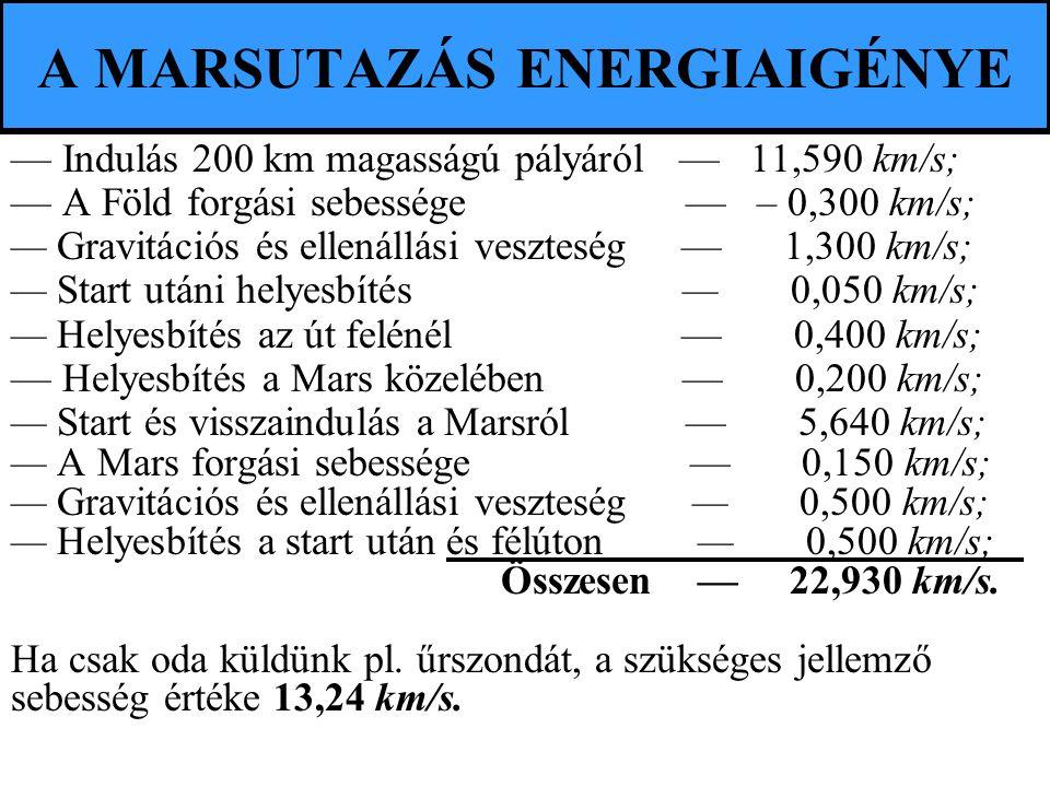 A MARSUTAZÁS ENERGIAIGÉNYE — Indulás 200 km magasságú pályáról — 11,590 km/s; — A Föld forgási sebessége — – 0,300 km/s; — Gravitációs és ellenállási