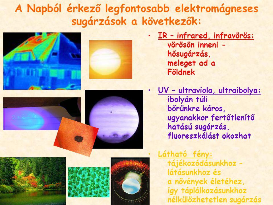 A Napból érkező legfontosabb elektromágneses sugárzások a következők: IR – infrared, infravörös: vörösön inneni - hősugárzás, meleget ad a Földnek UV