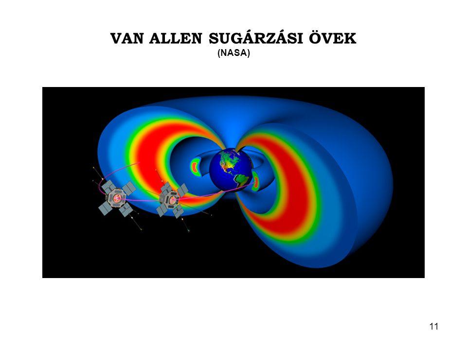 VAN ALLEN SUGÁRZÁSI ÖVEK (NASA) 11