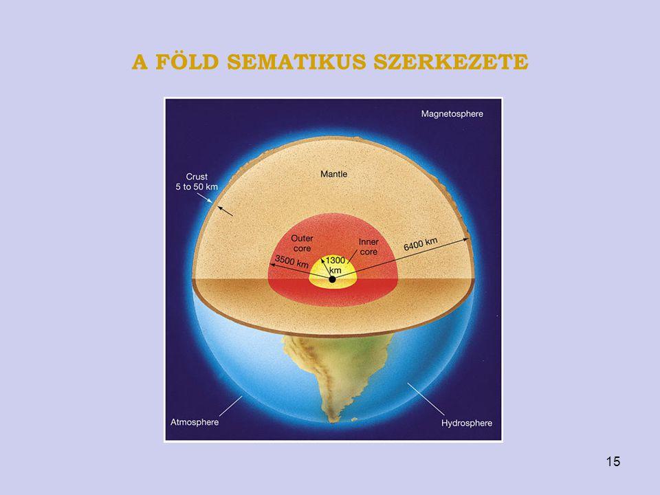 A FÖLD SEMATIKUS SZERKEZETE 15
