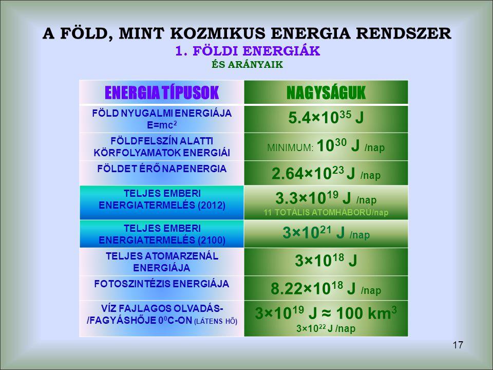 A FÖLD, MINT KOZMIKUS ENERGIA RENDSZER 1.
