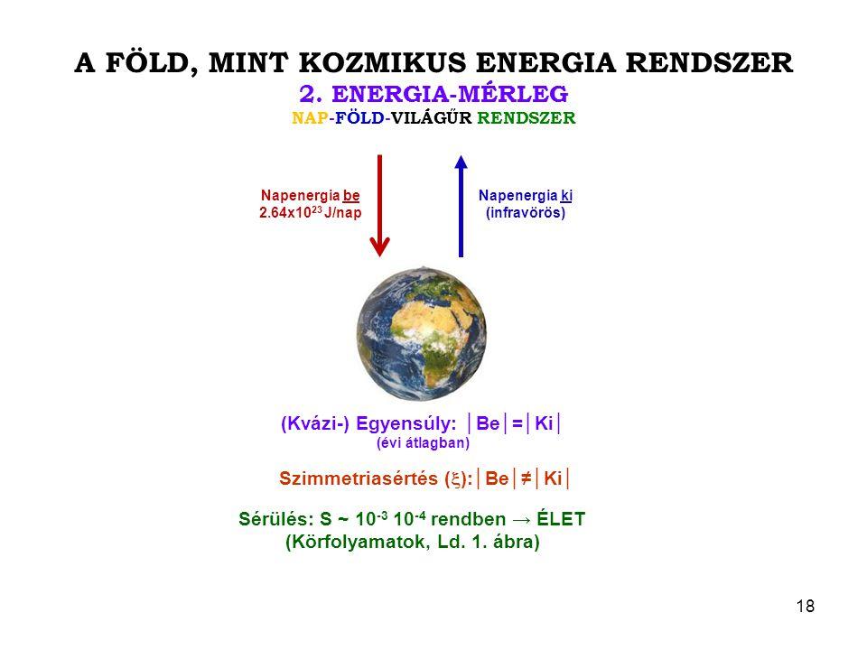A FÖLD, MINT KOZMIKUS ENERGIA RENDSZER 2.