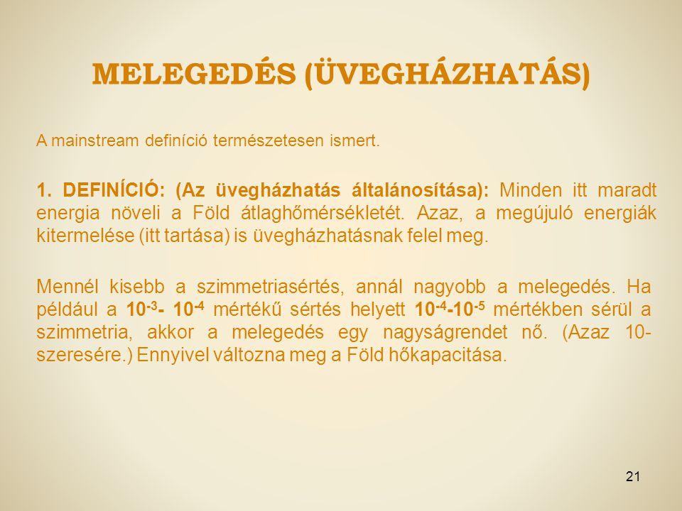 MELEGEDÉS (ÜVEGHÁZHATÁS) 1.