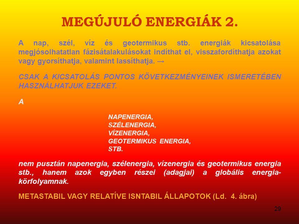MEGÚJULÓ ENERGIÁK 2.A nap, szél, víz és geotermikus stb.