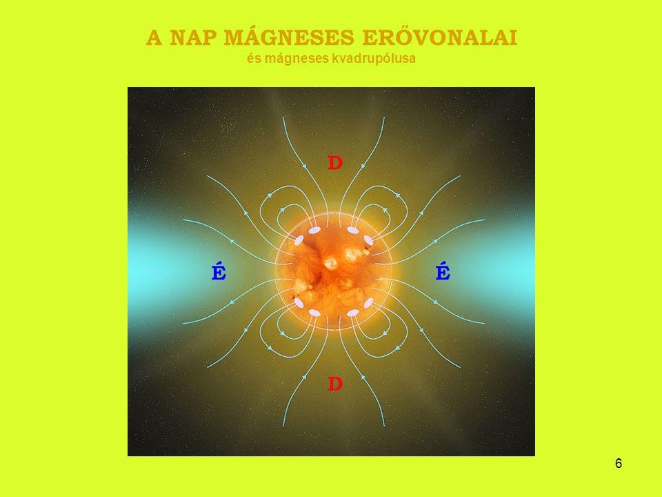 A NAP MÁGNESES ERŐVONALAI és mágneses kvadrupólusa 6