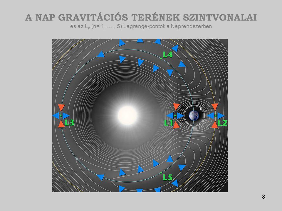 A NAP GRAVITÁCIÓS TERÉNEK SZINTVONALAI és az L n (n= 1, …, 5) Lagrange-pontok a Naprendszerben 8