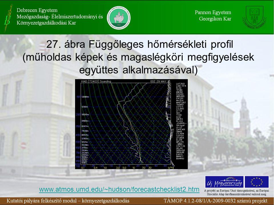 27. ábra Függőleges hőmérsékleti profil (műholdas képek és magaslégköri megfigyelések együttes alkalmazásával) www.atmos.umd.edu/~hudson/forecastcheck