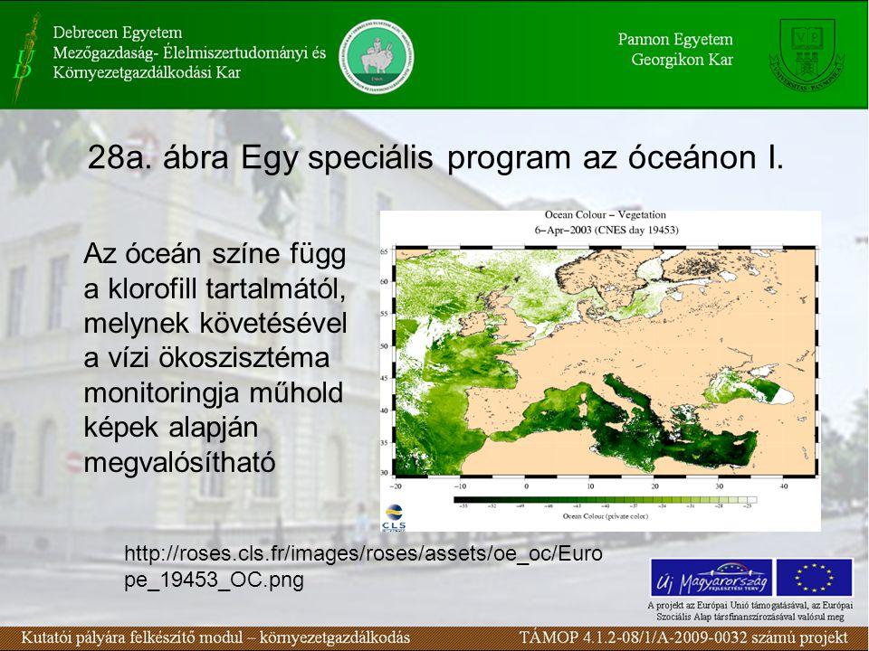 28a. ábra Egy speciális program az óceánon I.