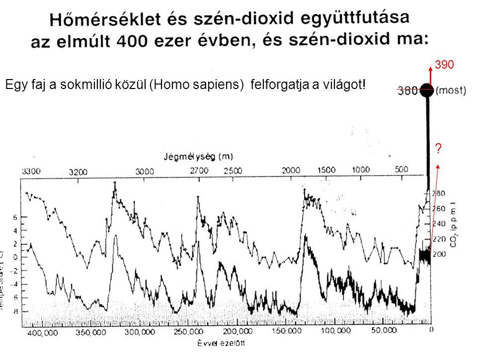 Rockström et al.Nature 461, 472-475(24 September 2009) A safe operating space for humanity (Az emberiség biztonságos cselekvési tere)