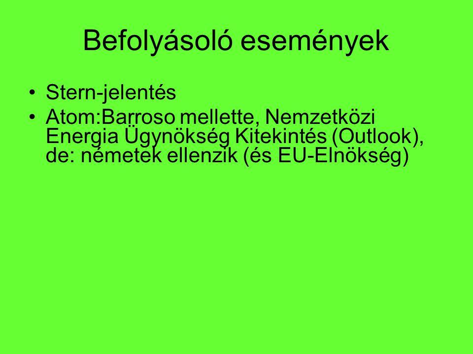Befolyásoló események Stern-jelentés Atom:Barroso mellette, Nemzetközi Energia Ügynökség Kitekintés (Outlook), de: németek ellenzik (és EU-Elnökség)