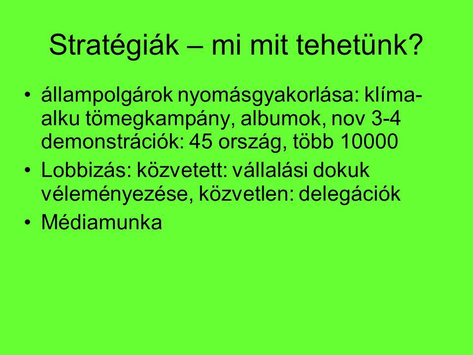 Stratégiák – mi mit tehetünk? állampolgárok nyomásgyakorlása: klíma- alku tömegkampány, albumok, nov 3-4 demonstrációk: 45 ország, több 10000 Lobbizás