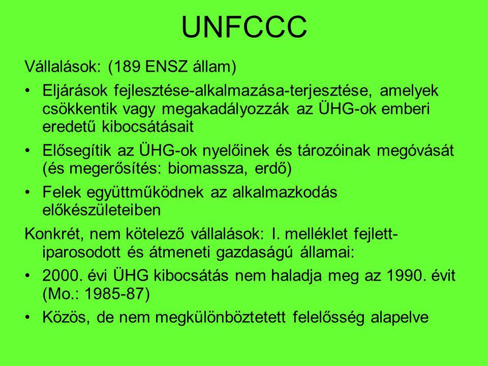 UNFCCC Vállalások: (189 ENSZ állam) Eljárások fejlesztése-alkalmazása-terjesztése, amelyek csökkentik vagy megakadályozzák az ÜHG-ok emberi eredetű ki
