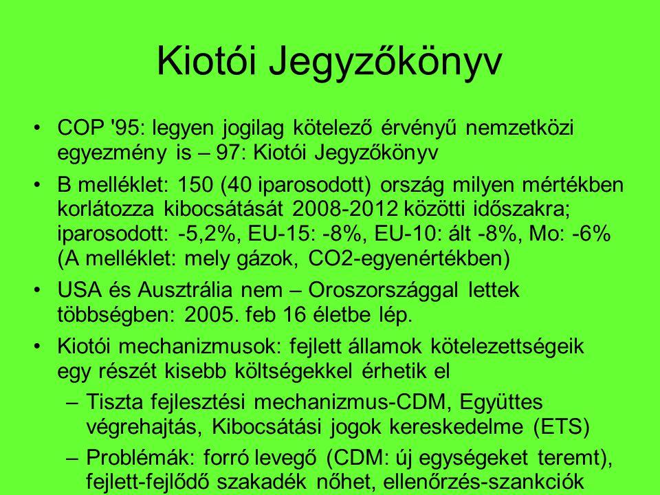 Kiotói Jegyzőkönyv COP '95: legyen jogilag kötelező érvényű nemzetközi egyezmény is – 97: Kiotói Jegyzőkönyv B melléklet: 150 (40 iparosodott) ország