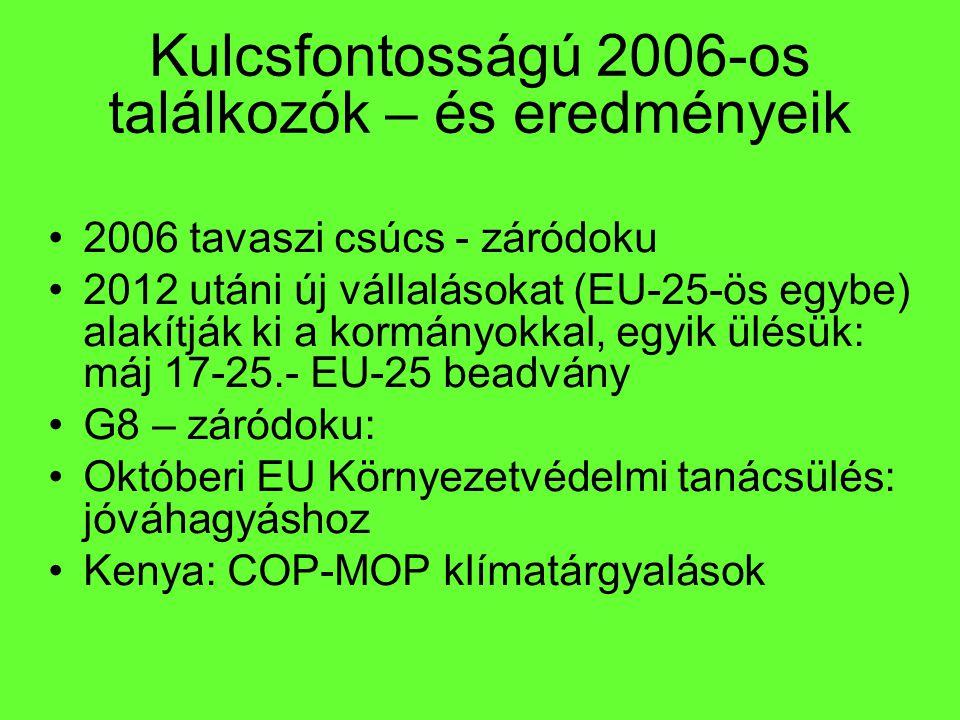 Kulcsfontosságú 2006-os találkozók – és eredményeik 2006 tavaszi csúcs - záródoku 2012 utáni új vállalásokat (EU-25-ös egybe) alakítják ki a kormányok