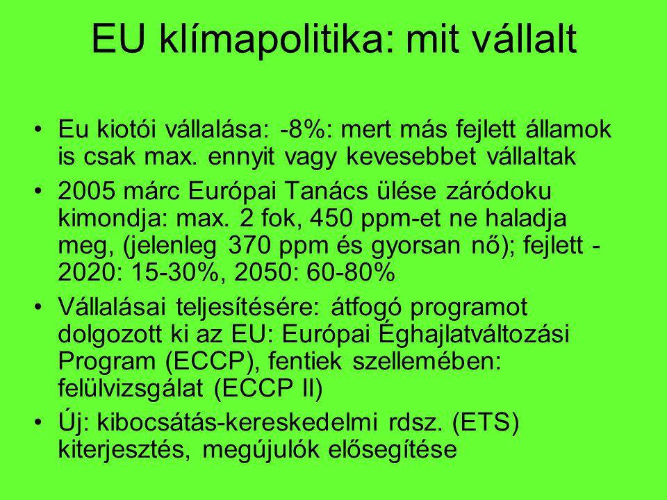 EU klímapolitika: mit vállalt Eu kiotói vállalása: -8%: mert más fejlett államok is csak max. ennyit vagy kevesebbet vállaltak 2005 márc Európai Tanác