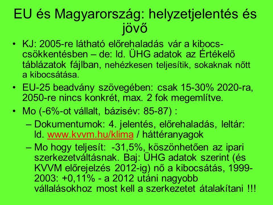 EU és Magyarország: helyzetjelentés és jövő KJ: 2005-re látható előrehaladás vár a kibocs- csökkentésben – de: ld. ÜHG adatok az Értékelő táblázatok f
