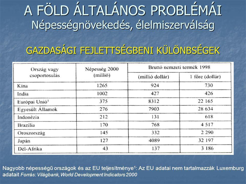 A FÖLD ÁLTALÁNOS PROBLÉMÁI Népességnövekedés, élelmiszerválság GAZDASÁGI FEJLETTSÉGBENI KÜLÖNBSÉGEK Nagyobb népességű országok és az EU teljesítménye