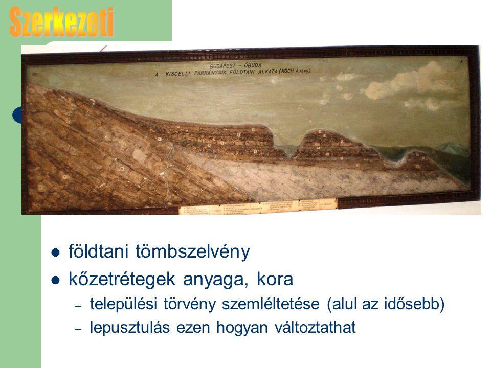 földtani tömbszelvény kőzetrétegek anyaga, kora – települési törvény szemléltetése (alul az idősebb) – lepusztulás ezen hogyan változtathat