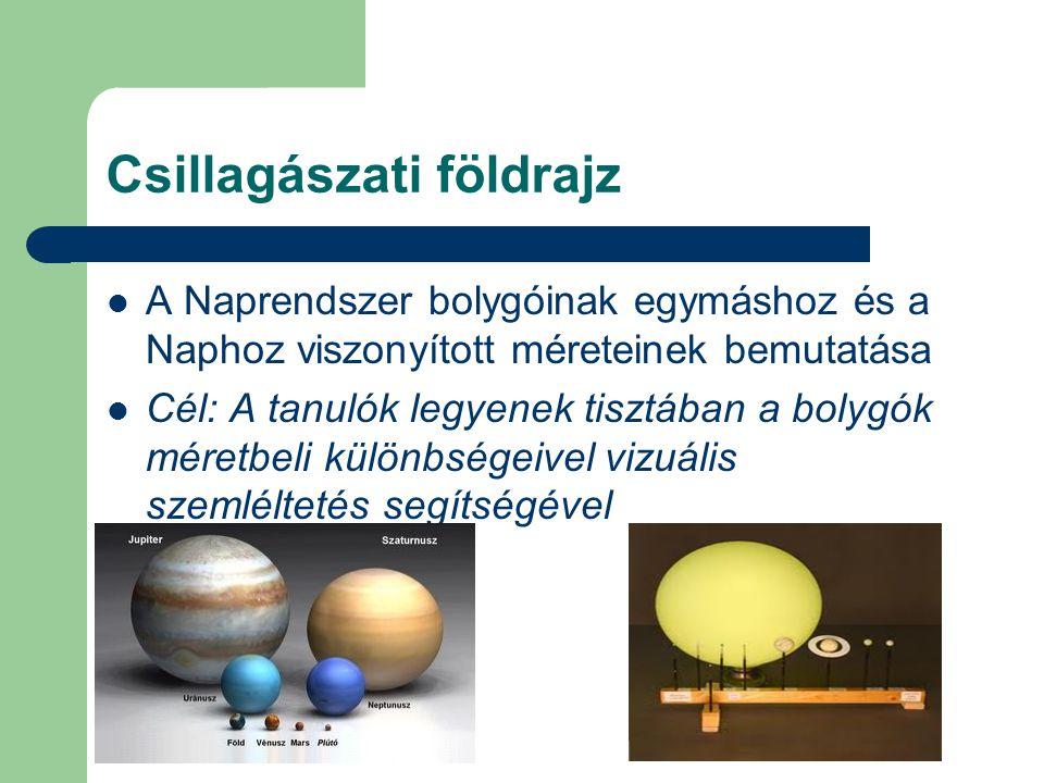 Csillagászati földrajz A Naprendszer bolygóinak egymáshoz és a Naphoz viszonyított méreteinek bemutatása Cél: A tanulók legyenek tisztában a bolygók méretbeli különbségeivel vizuális szemléltetés segítségével